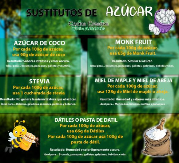 SUSTITUTIVOS DE AZÚCAR.